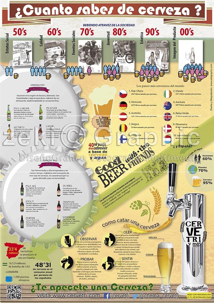 infografia-zekigraphic-cervetri